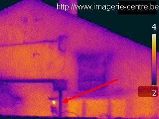 camera de surveillance a distance